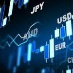 How Does the Forex Markets Work?
